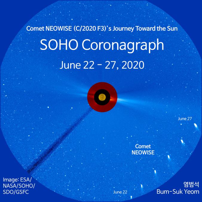 Passagem do Cometa C/2020 F3 (Neowise) pelo campo de visão do SOHO - Créditos: NASA/SOHO